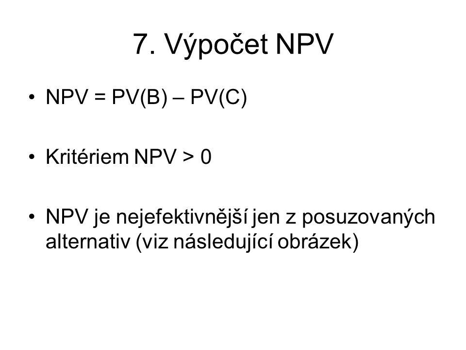 7. Výpočet NPV NPV = PV(B) – PV(C) Kritériem NPV > 0 NPV je nejefektivnější jen z posuzovaných alternativ (viz následující obrázek)
