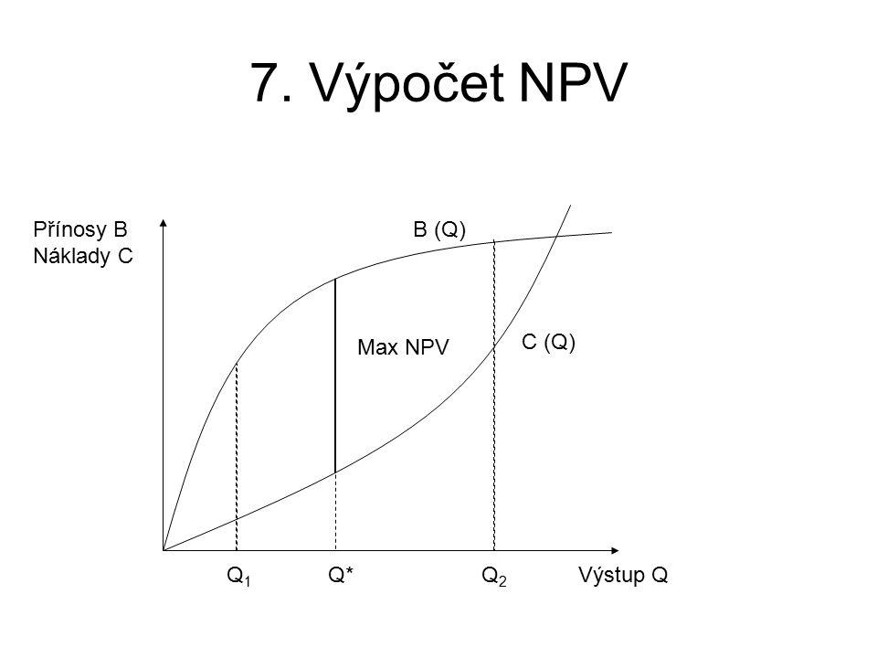 7. Výpočet NPV C (Q) B (Q) Výstup Q Přínosy B Náklady C Q* Q1Q1 Q2Q2 Max NPV