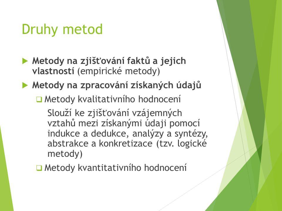 Druhy metod  Metody na zjišťování faktů a jejich vlastností (empirické metody)  Metody na zpracování získaných údajů  Metody kvalitativního hodnocení Slouží ke zjišťování vzájemných vztahů mezi získanými údaji pomocí indukce a dedukce, analýzy a syntézy, abstrakce a konkretizace (tzv.