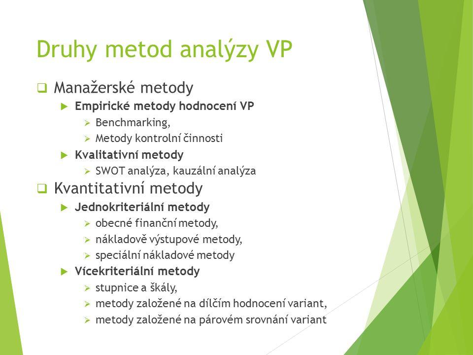 Druhy metod analýzy VP  Manažerské metody  Empirické metody hodnocení VP  Benchmarking,  Metody kontrolní činnosti  Kvalitativní metody  SWOT analýza, kauzální analýza  Kvantitativní metody  Jednokriteriální metody  obecné finanční metody,  nákladově výstupové metody,  speciální nákladové metody  Vícekriteriální metody  stupnice a škály,  metody založené na dílčím hodnocení variant,  metody založené na párovém srovnání variant