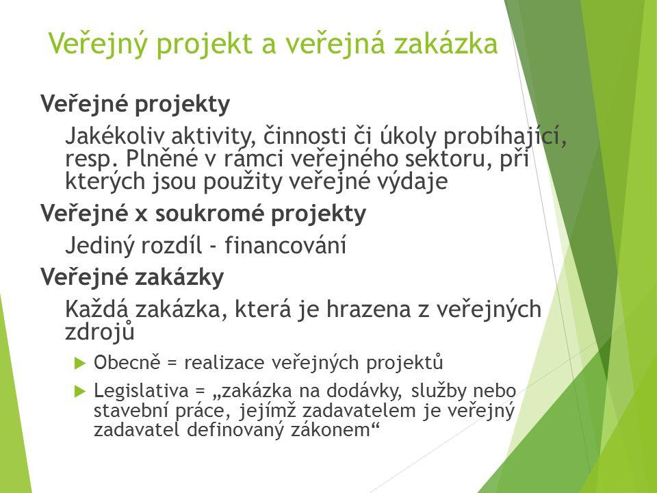 Veřejný projekt a veřejná zakázka Veřejné projekty Jakékoliv aktivity, činnosti či úkoly probíhající, resp.