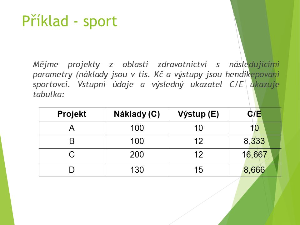 Příklad - sport Mějme projekty z oblasti zdravotnictví s následujícími parametry (náklady jsou v tis.
