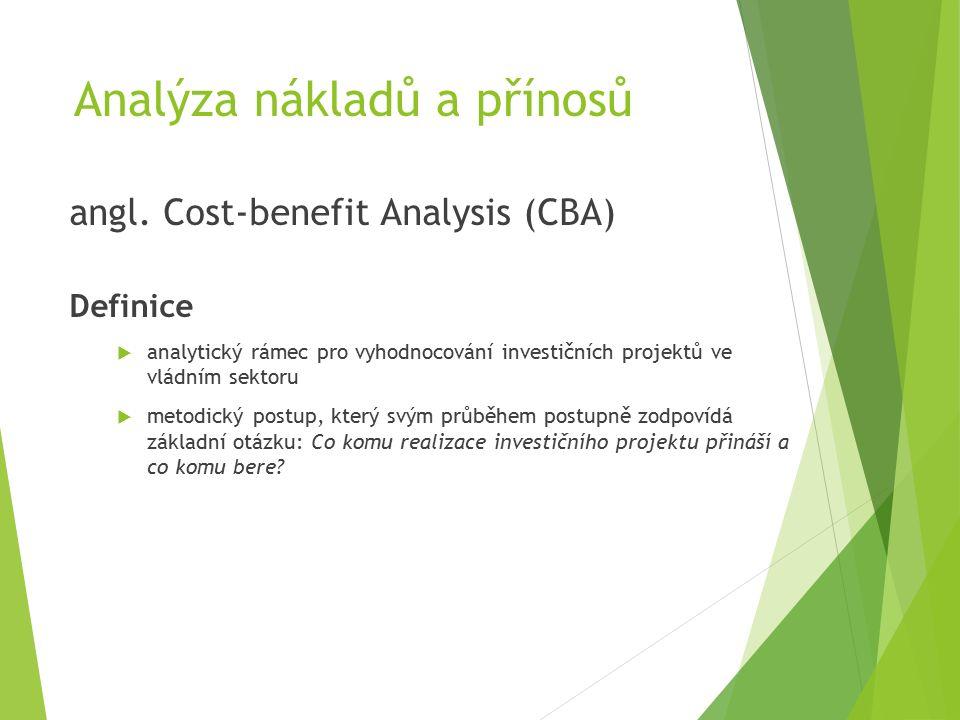 Analýza nákladů a přínosů angl.