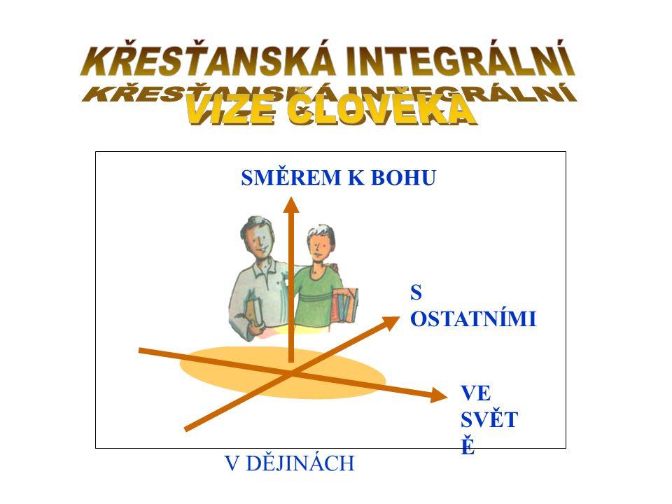Osoba - náš ústřední zájem Integrální pojetí lidské osoby