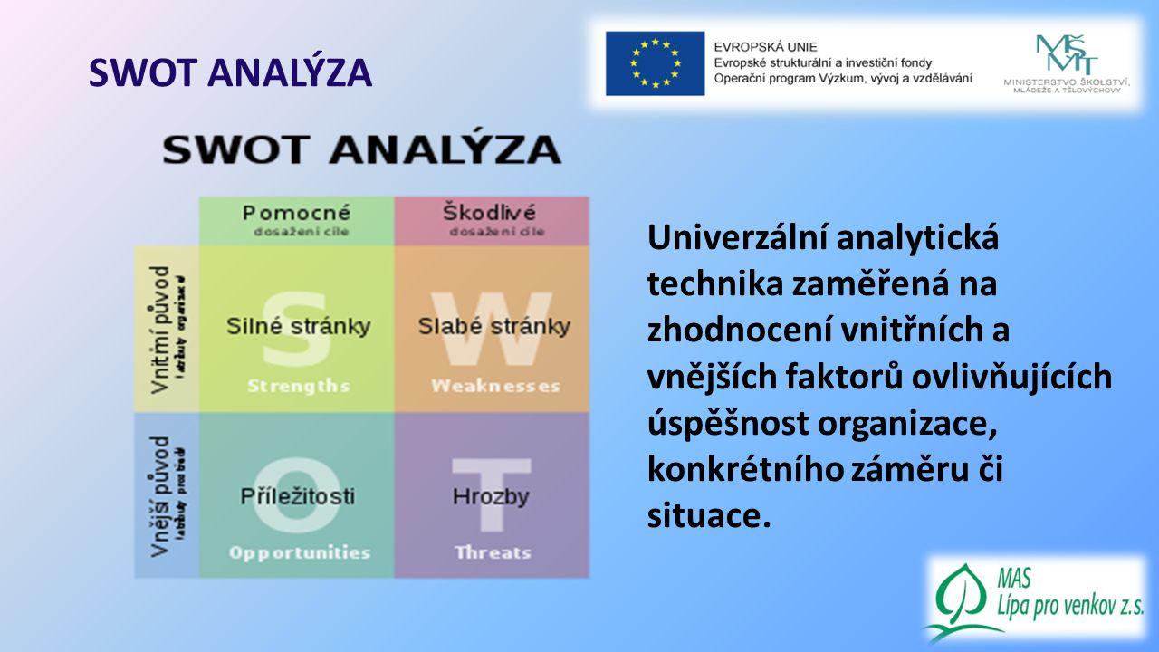 SWOT ANALÝZA Univerzální analytická technika zaměřená na zhodnocení vnitřních a vnějších faktorů ovlivňujících úspěšnost organizace, konkrétního záměru či situace.