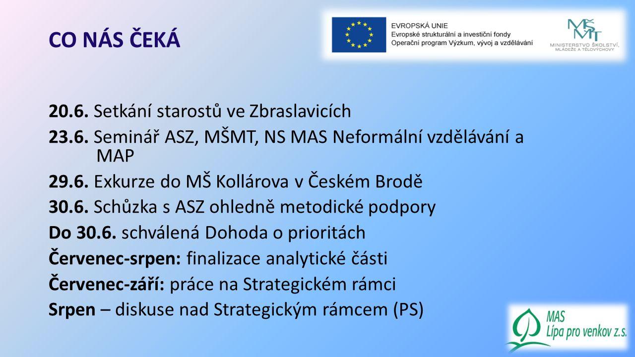 CO NÁS ČEKÁ 20.6. Setkání starostů ve Zbraslavicích 23.6.