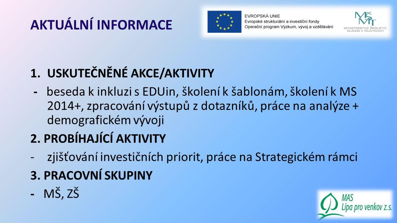 AKTUÁLNÍ INFORMACE 1.USKUTEČNĚNÉ AKCE/AKTIVITY - beseda k inkluzi s EDUin, školení k šablonám, školení k MS 2014+, zpracování výstupů z dotazníků, práce na analýze + demografickém vývoji 2.