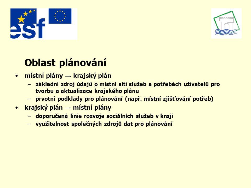 Oblast plánování místní plány → krajský plán –základní zdroj údajů o místní síti služeb a potřebách uživatelů pro tvorbu a aktualizace krajského plánu –prvotní podklady pro plánování (např.
