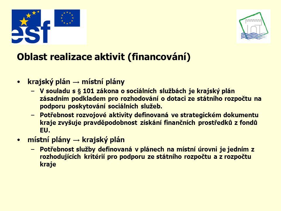 Oblast realizace aktivit (financování) krajský plán → místní plány –V souladu s § 101 zákona o sociálních službách je krajský plán zásadním podkladem