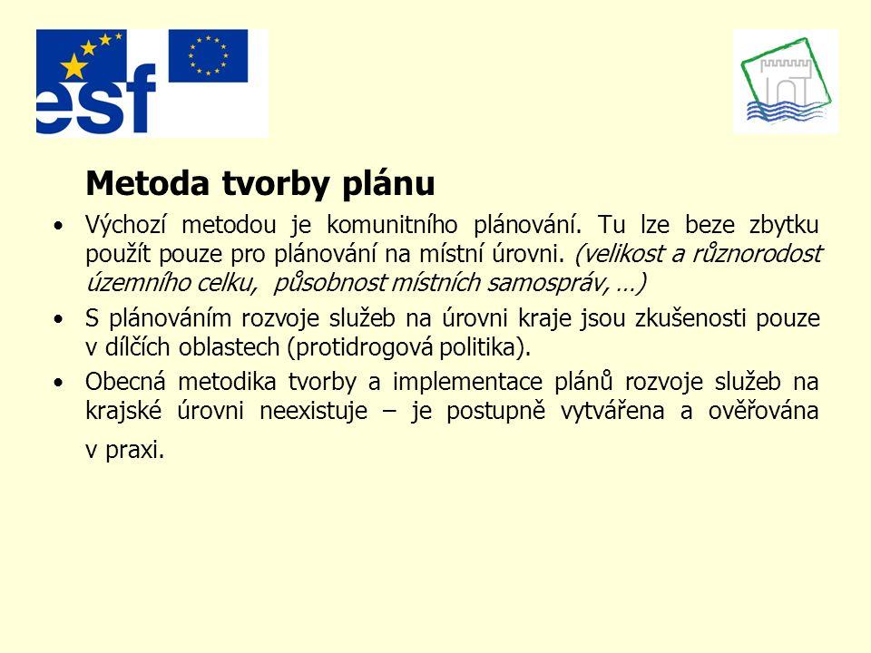 Metoda tvorby plánu Výchozí metodou je komunitního plánování. Tu lze beze zbytku použít pouze pro plánování na místní úrovni. (velikost a různorodost