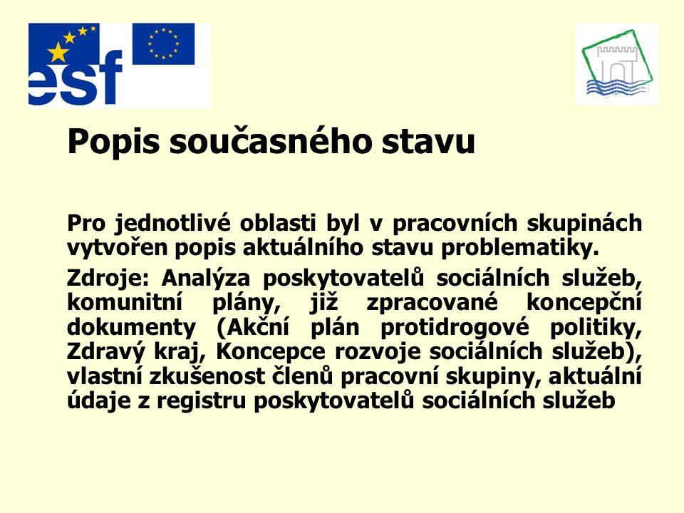 Popis současného stavu Pro jednotlivé oblasti byl v pracovních skupinách vytvořen popis aktuálního stavu problematiky.