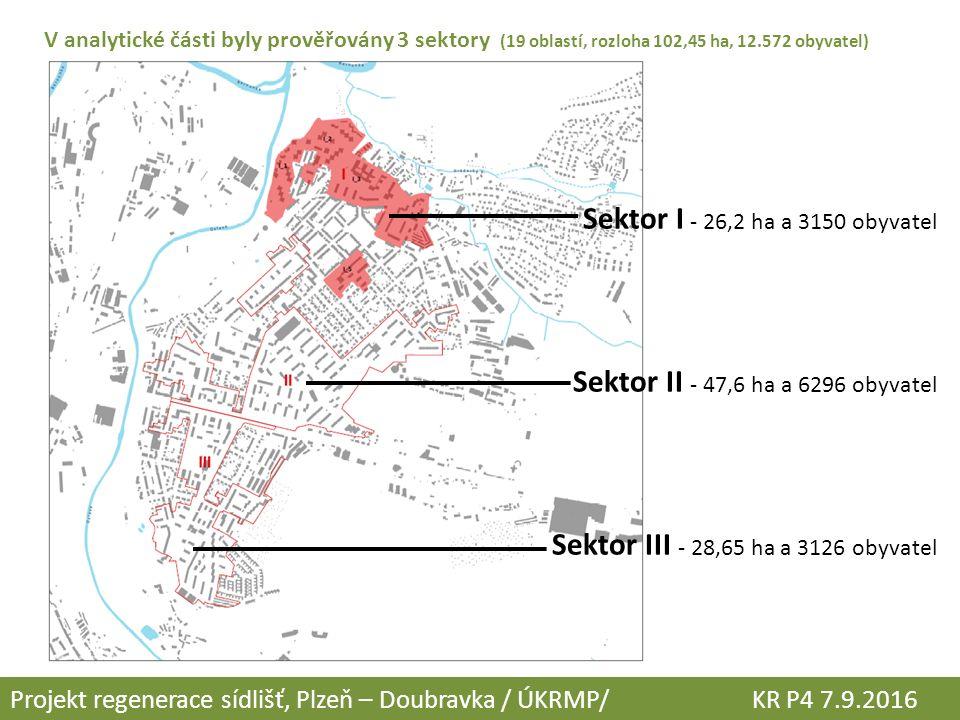 V analytické části byly prověřovány 3 sektory (19 oblastí, rozloha 102,45 ha, 12.572 obyvatel) Sektor I - 26,2 ha a 3150 obyvatel Sektor II - 47,6 ha