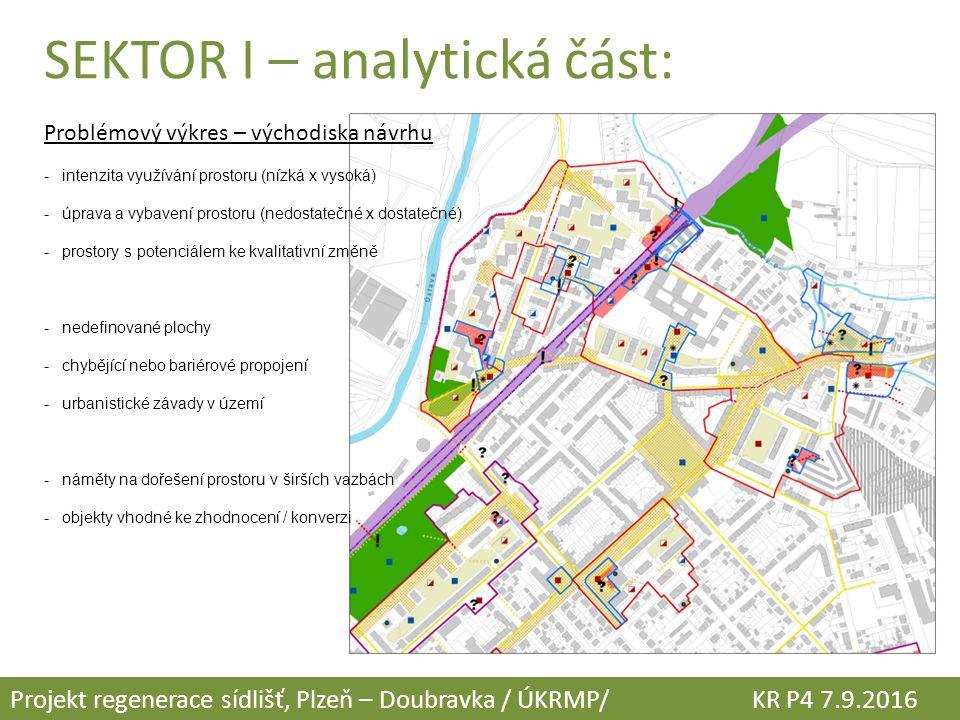 Problémový výkres – východiska návrhu -intenzita využívání prostoru (nízká x vysoká) -úprava a vybavení prostoru (nedostatečné x dostatečné) -prostory s potenciálem ke kvalitativní změně -nedefinované plochy -chybějící nebo bariérové propojení -urbanistické závady v území -náměty na dořešení prostoru v širších vazbách -objekty vhodné ke zhodnocení / konverzi Projekt regenerace sídlišť, Plzeň – Doubravka / ÚKRMP/ KR P4 7.9.2016 SEKTOR I – analytická část: