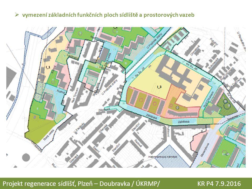  vymezení základních funkčních ploch sídliště a prostorových vazeb Projekt regenerace sídlišť, Plzeň – Doubravka / ÚKRMP/ KR P4 7.9.2016