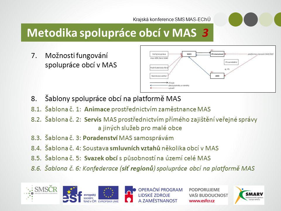 Krajská konference SMS MAS-EChÚ 7.Možnosti fungování spolupráce obcí v MAS 8.Šablony spolupráce obcí na platformě MAS 8.1.Šablona č.