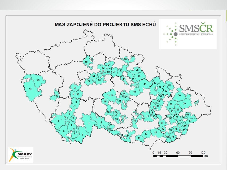 Krajská konference - Olomouc Výstupy projektu