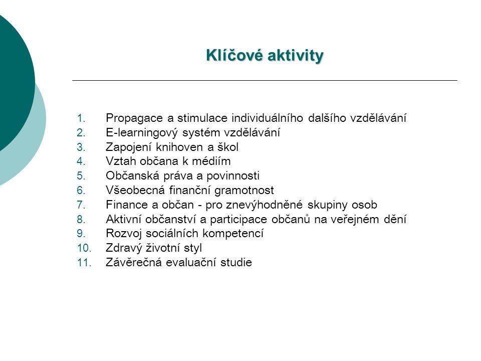 Klíčové aktivity 1. Propagace a stimulace individuálního dalšího vzdělávání 2.