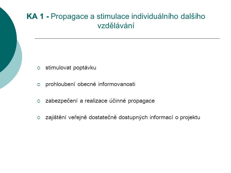 KA 1 - KA 1 - Propagace a stimulace individuálního dalšího vzdělávání  stimulovat poptávku  prohloubení obecné informovanosti  zabezpečení a realizace účinné propagace  zajištění veřejně dostatečně dostupných informací o projektu