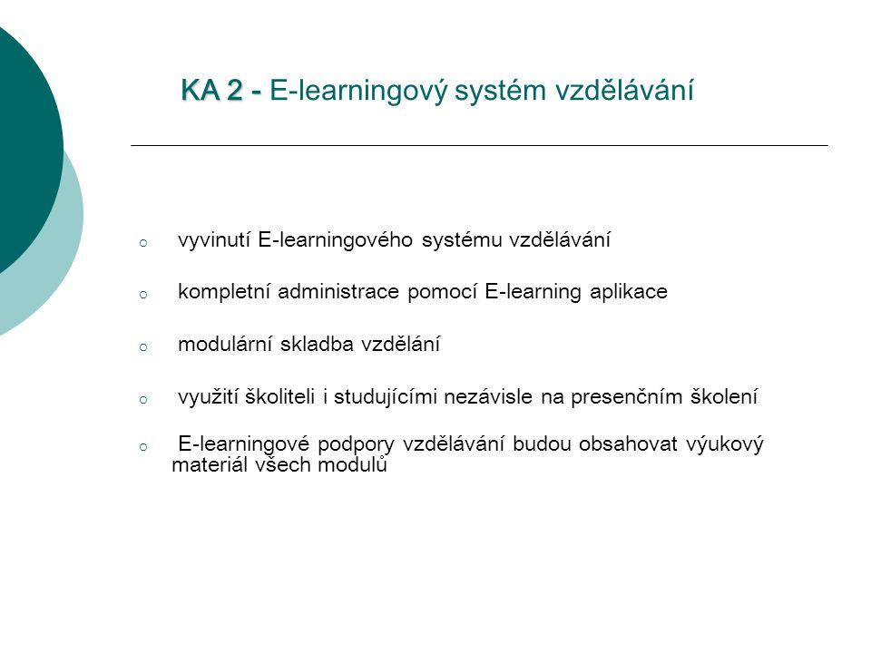 KA 2 - KA 2 - E-learningový systém vzdělávání o vyvinutí E-learningového systému vzdělávání o kompletní administrace pomocí E-learning aplikace o modulární skladba vzdělání o využití školiteli i studujícími nezávisle na presenčním školení o E-learningové podpory vzdělávání budou obsahovat výukový materiál všech modulů