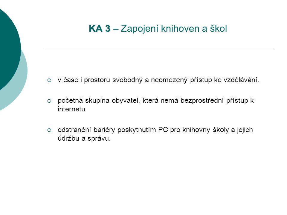 KA 3 – KA 3 – Zapojení knihoven a škol  v čase i prostoru svobodný a neomezený přístup ke vzdělávání.