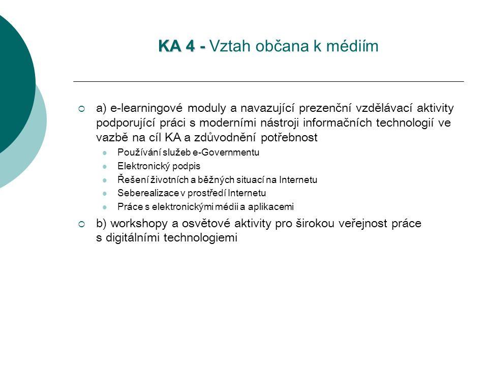 KA 4 - KA 4 - Vztah občana k médiím  a) e-learningové moduly a navazující prezenční vzdělávací aktivity podporující práci s moderními nástroji informačních technologií ve vazbě na cíl KA a zdůvodnění potřebnost Používání služeb e-Governmentu Elektronický podpis Řešení životních a běžných situací na Internetu Seberealizace v prostředí Internetu Práce s elektronickými médii a aplikacemi  b) workshopy a osvětové aktivity pro širokou veřejnost práce s digitálními technologiemi