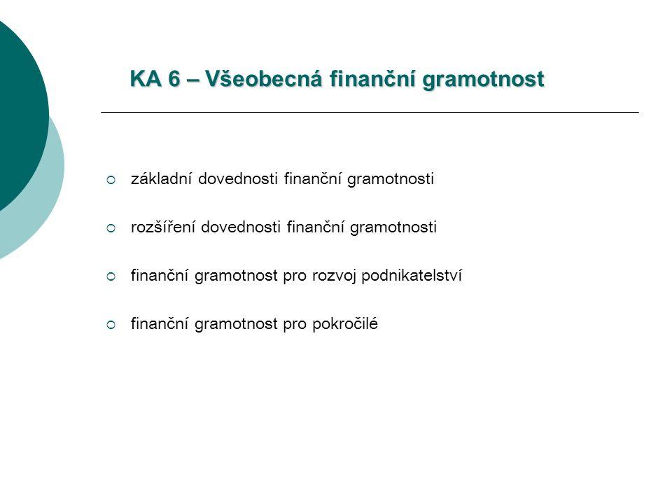 KA 6 – Všeobecná finanční gramotnost  základní dovednosti finanční gramotnosti  rozšíření dovednosti finanční gramotnosti  finanční gramotnost pro rozvoj podnikatelství  finanční gramotnost pro pokročilé