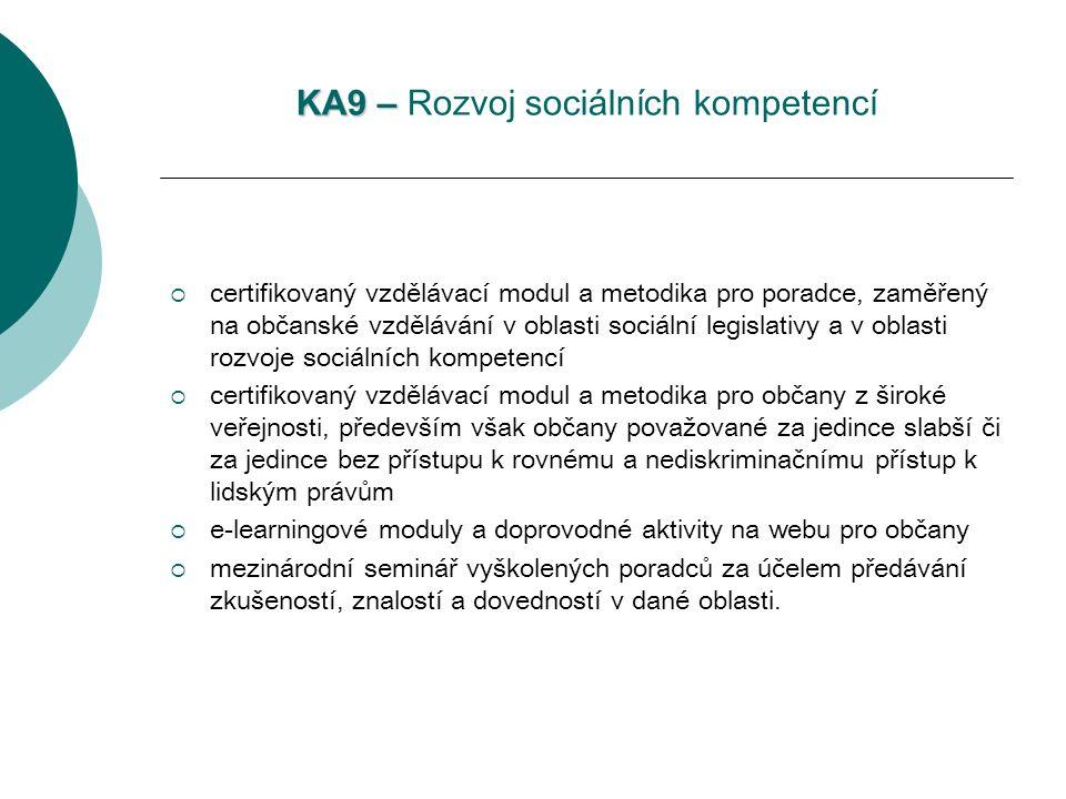 KA9 – KA9 – Rozvoj sociálních kompetencí  certifikovaný vzdělávací modul a metodika pro poradce, zaměřený na občanské vzdělávání v oblasti sociální legislativy a v oblasti rozvoje sociálních kompetencí  certifikovaný vzdělávací modul a metodika pro občany z široké veřejnosti, především však občany považované za jedince slabší či za jedince bez přístupu k rovnému a nediskriminačnímu přístup k lidským právům  e-learningové moduly a doprovodné aktivity na webu pro občany  mezinárodní seminář vyškolených poradců za účelem předávání zkušeností, znalostí a dovedností v dané oblasti.