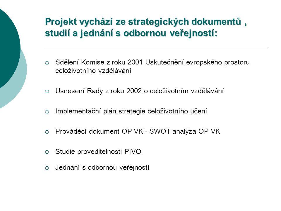 Projekt vychází ze strategických dokumentů, studií a jednání s odbornou veřejností:  Sdělení Komise z roku 2001 Uskutečnění evropského prostoru celoživotního vzdělávání  Usnesení Rady z roku 2002 o celoživotním vzdělávání  Implementační plán strategie celoživotního učení  Prováděcí dokument OP VK - SWOT analýza OP VK  Studie proveditelnosti PIVO  Jednání s odbornou veřejností
