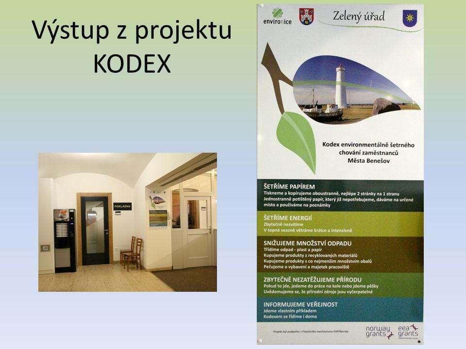 Výstup z projektu KODEX