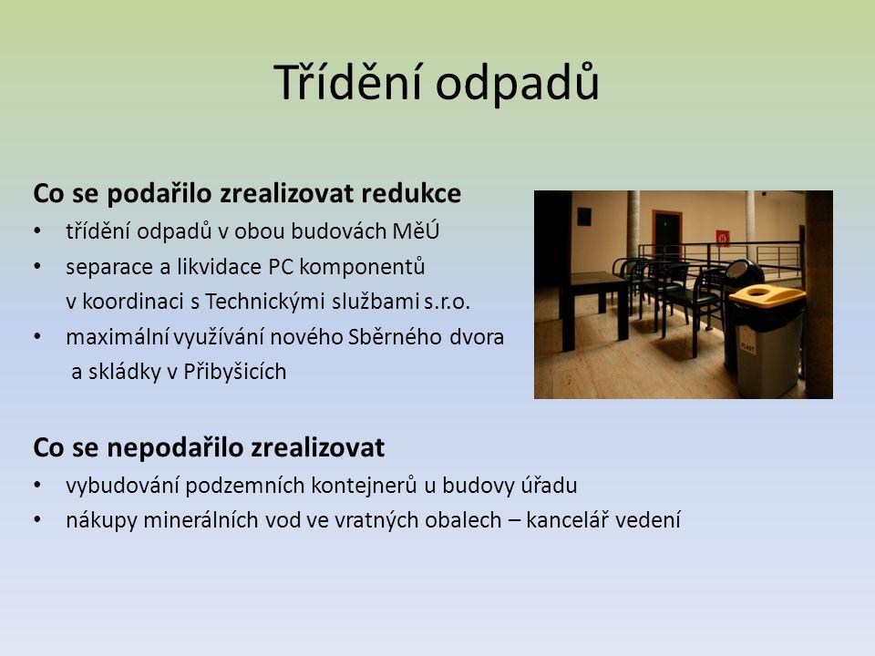 Třídění odpadů Co se podařilo zrealizovat redukce třídění odpadů v obou budovách MěÚ separace a likvidace PC komponentů v koordinaci s Technickými službami s.r.o.