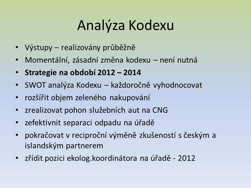 Analýza Kodexu Výstupy – realizovány průběžně Momentální, zásadní změna kodexu – není nutná Strategie na období 2012 – 2014 SWOT analýza Kodexu – každoročně vyhodnocovat rozšířit objem zeleného nakupování zrealizovat pohon služebních aut na CNG zefektivnit separaci odpadu na úřadě pokračovat v reciproční výměně zkušeností s českým a islandským partnerem zřídit pozici ekolog.koordinátora na úřadě - 2012