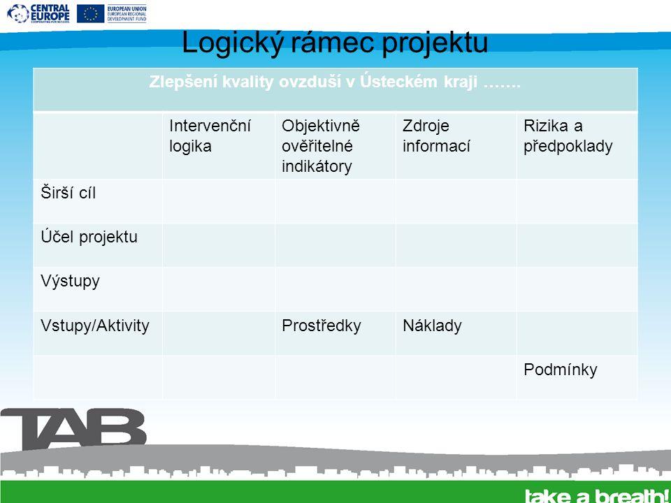 Logický rámec projektu Zlepšení kvality ovzduší v Ústeckém kraji …….