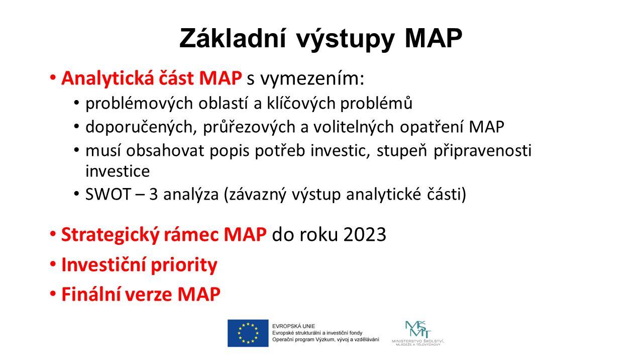 Základní výstupy MAP Analytická část MAP s vymezením: problémových oblastí a klíčových problémů doporučených, průřezových a volitelných opatření MAP musí obsahovat popis potřeb investic, stupeň připravenosti investice SWOT – 3 analýza (závazný výstup analytické části) Strategický rámec MAP do roku 2023 Investiční priority Finální verze MAP