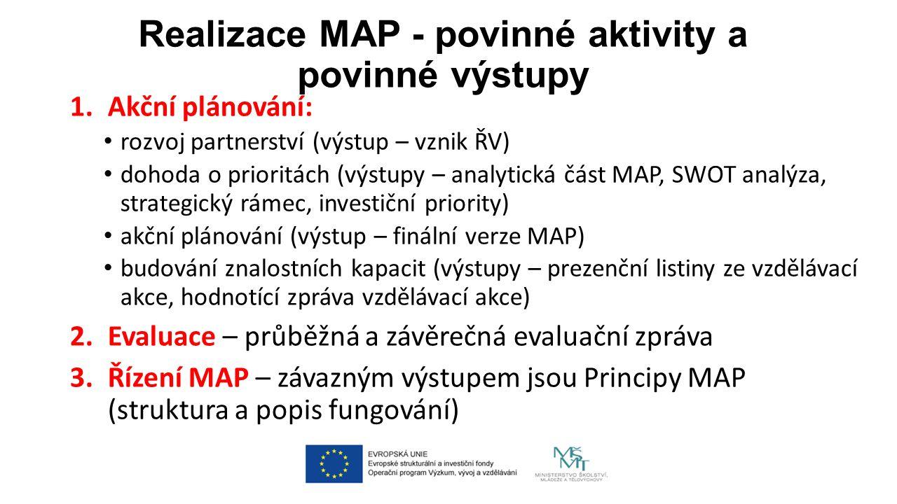 Realizace MAP - povinné aktivity a povinné výstupy 1.Akční plánování: rozvoj partnerství (výstup – vznik ŘV) dohoda o prioritách (výstupy – analytická část MAP, SWOT analýza, strategický rámec, investiční priority) akční plánování (výstup – finální verze MAP) budování znalostních kapacit (výstupy – prezenční listiny ze vzdělávací akce, hodnotící zpráva vzdělávací akce) 2.Evaluace – průběžná a závěrečná evaluační zpráva 3.Řízení MAP – závazným výstupem jsou Principy MAP (struktura a popis fungování)
