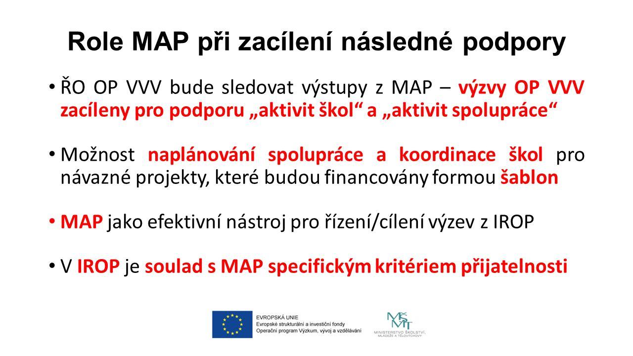 """Role MAP při zacílení následné podpory ŘO OP VVV bude sledovat výstupy z MAP – výzvy OP VVV zacíleny pro podporu """"aktivit škol a """"aktivit spolupráce Možnost naplánování spolupráce a koordinace škol pro návazné projekty, které budou financovány formou šablon MAP jako efektivní nástroj pro řízení/cílení výzev z IROP V IROP je soulad s MAP specifickým kritériem přijatelnosti"""
