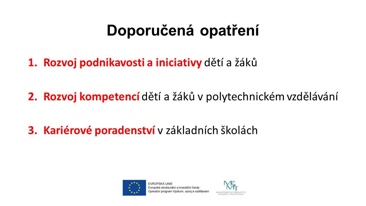 Průřezová a volitelná opatření 1.Rozvoj digitálních kompetencí dětí a žáků 2.