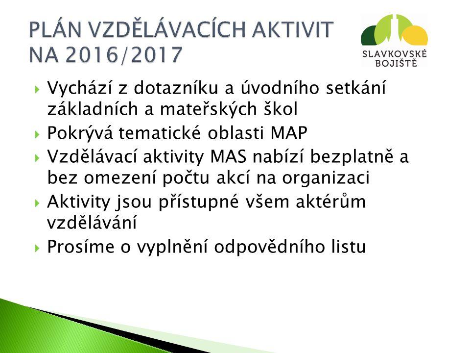  Vychází z dotazníku a úvodního setkání základních a mateřských škol  Pokrývá tematické oblasti MAP  Vzdělávací aktivity MAS nabízí bezplatně a bez omezení počtu akcí na organizaci  Aktivity jsou přístupné všem aktérům vzdělávání  Prosíme o vyplnění odpovědního listu