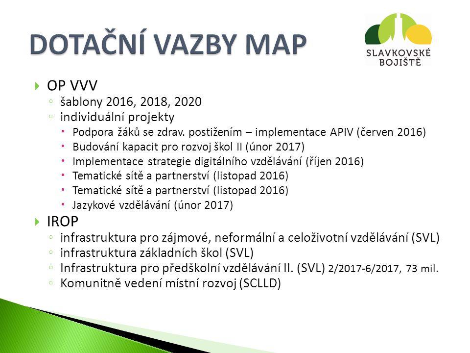  OP VVV ◦ šablony 2016, 2018, 2020 ◦ individuální projekty  Podpora žáků se zdrav.