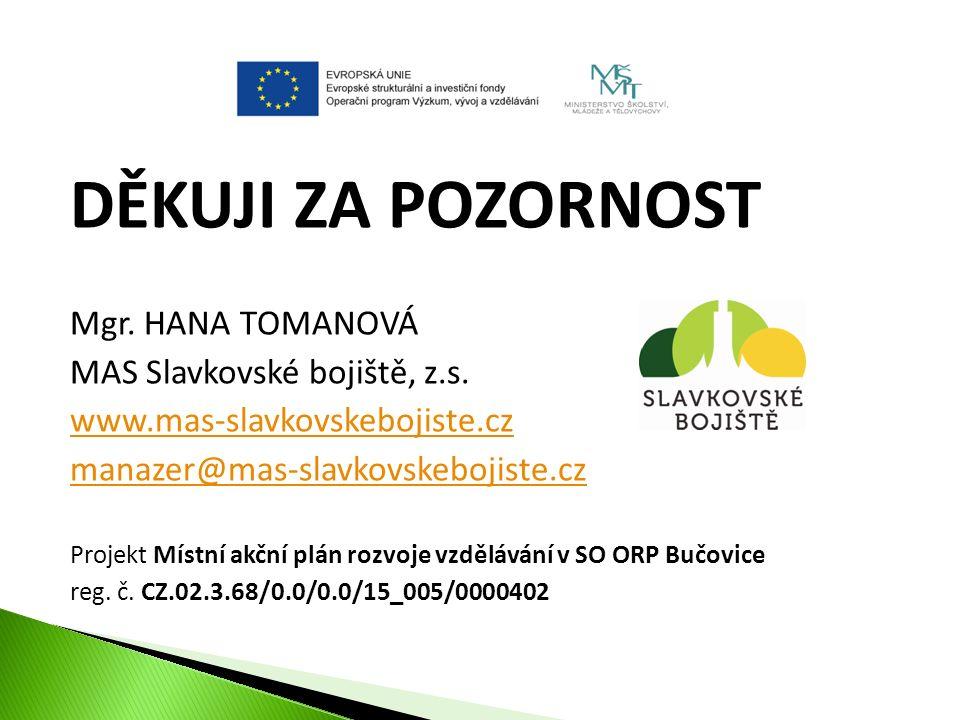 DĚKUJI ZA POZORNOST Mgr.HANA TOMANOVÁ MAS Slavkovské bojiště, z.s.