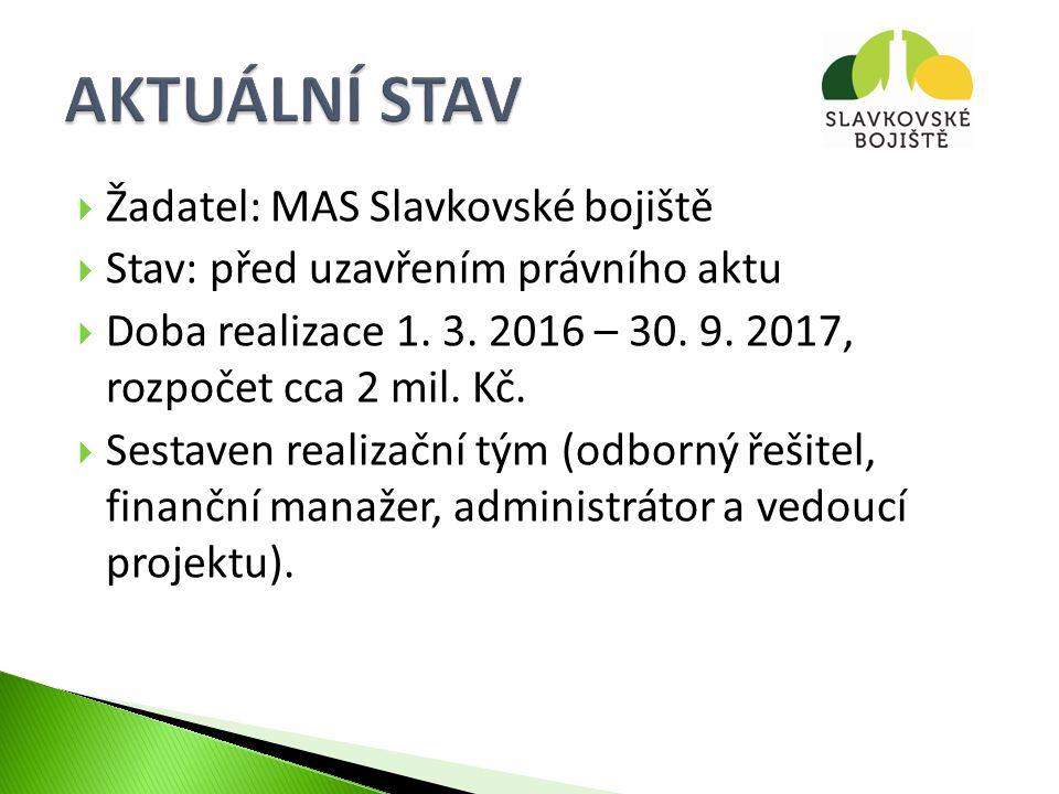  Žadatel: MAS Slavkovské bojiště  Stav: před uzavřením právního aktu  Doba realizace 1.