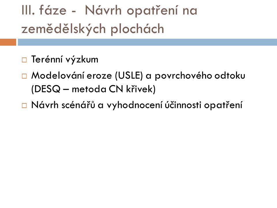 III. fáze - Návrh opatření na zemědělských plochách  Terénní výzkum  Modelování eroze (USLE) a povrchového odtoku (DESQ – metoda CN křivek)  Návrh
