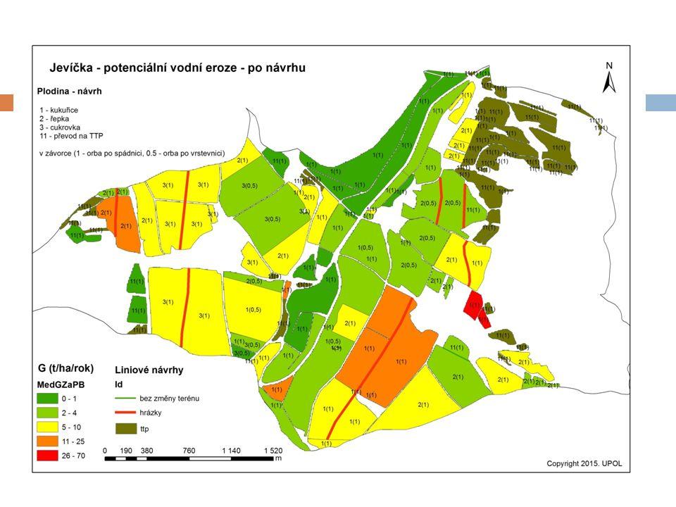 Porovnání  Původně – celkový odnos půdy: 21490 t/ha/rok Průměrně na půdní blok 22 t/ha/rok  Po návrhu: 9424 t/ha/rok Průměrně na půdní blok 10 t/ha/rok  Zlepšení o 56%