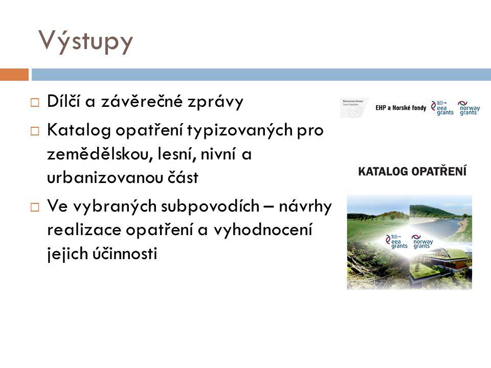 Výstupy  Dílčí a závěrečné zprávy  Katalog opatření typizovaných pro zemědělskou, lesní, nivní a urbanizovanou část  Ve vybraných subpovodích – náv