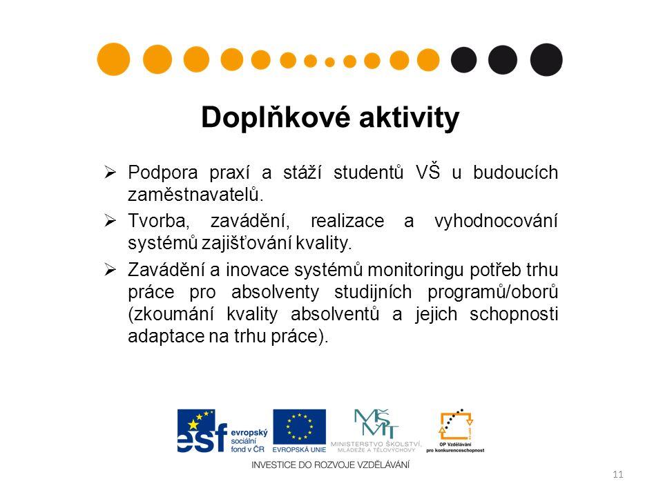 Doplňkové aktivity  Podpora praxí a stáží studentů VŠ u budoucích zaměstnavatelů.