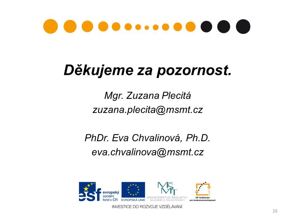 Děkujeme za pozornost. Mgr. Zuzana Plecitá zuzana.plecita@msmt.cz PhDr.