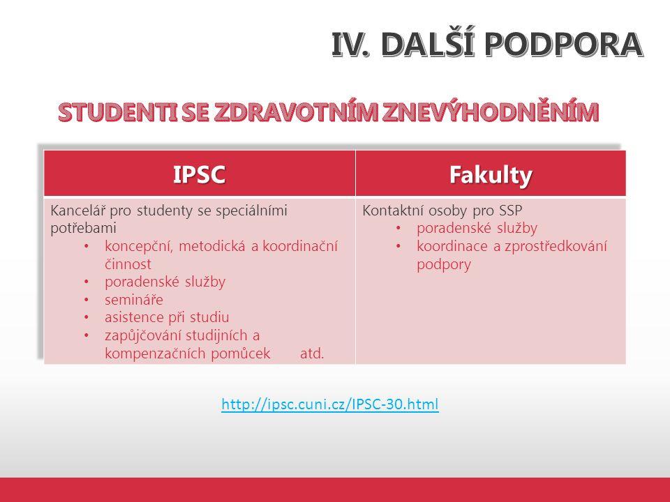 http://ipsc.cuni.cz/IPSC-30.html