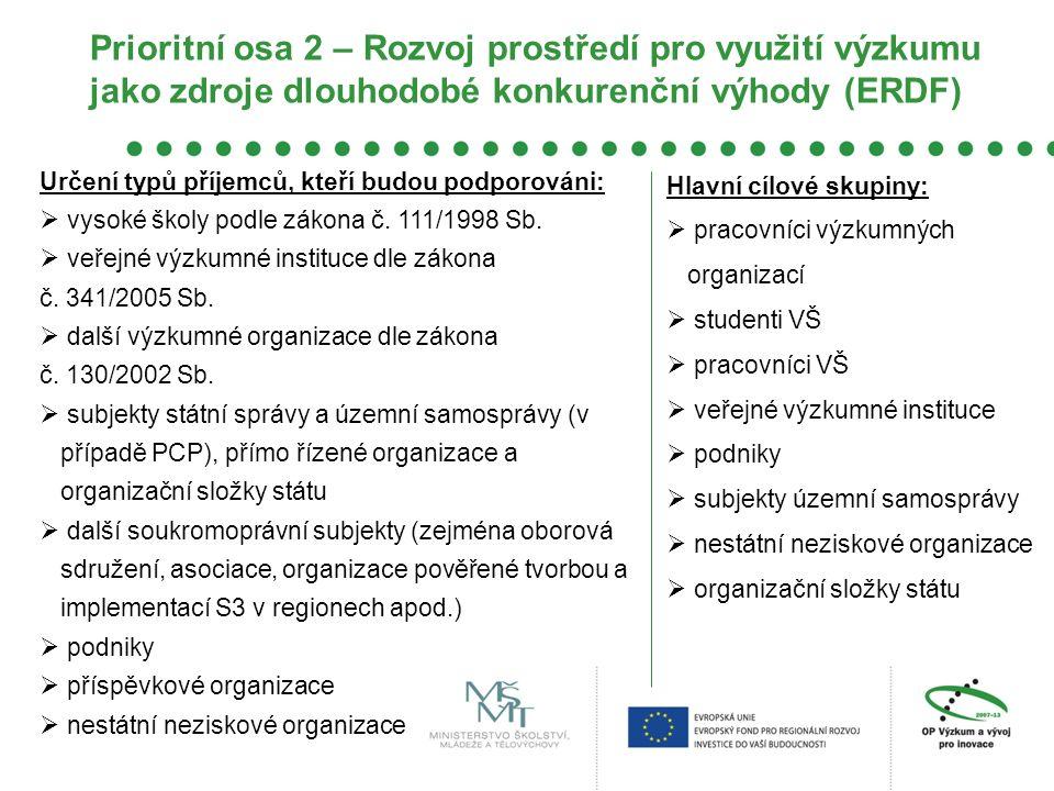Prioritní osa 2 – Rozvoj prostředí pro využití výzkumu jako zdroje dlouhodobé konkurenční výhody (ERDF) Určení typů příjemců, kteří budou podporováni:  vysoké školy podle zákona č.