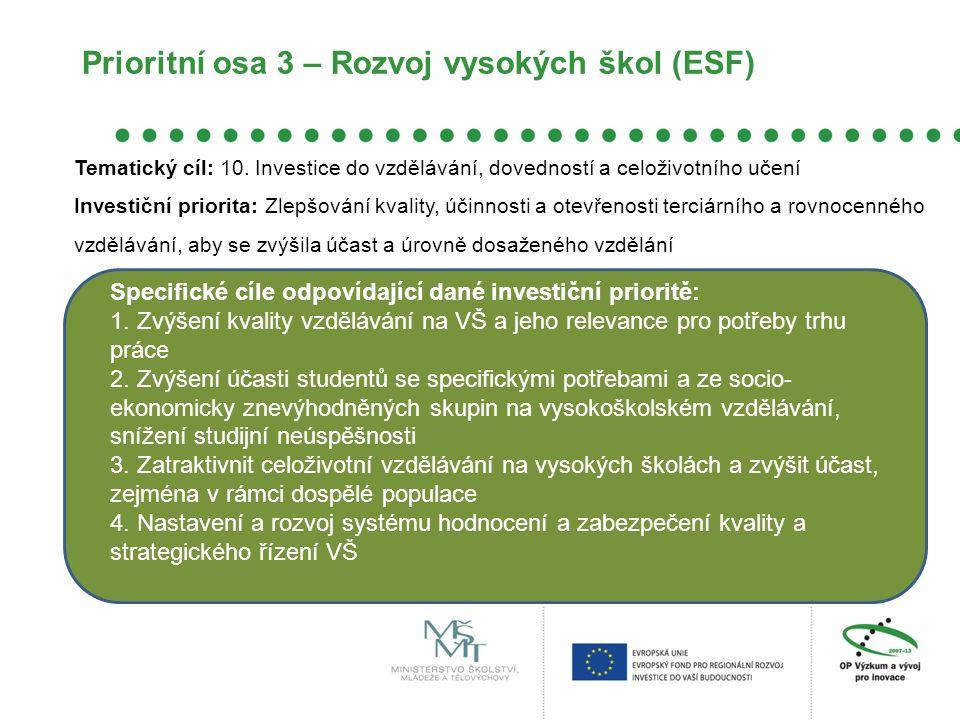 Prioritní osa 3 – Rozvoj vysokých škol (ESF) Tematický cíl: 10.