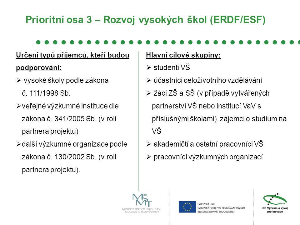 Prioritní osa 3 – Rozvoj vysokých škol (ERDF/ESF) Určení typů příjemců, kteří budou podporováni:  vysoké školy podle zákona č.