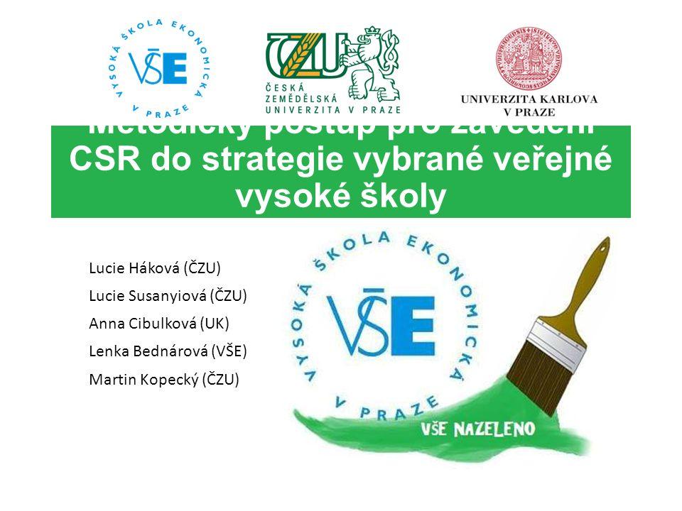 Aktuální stav CSR V dlouhodobém záměru i prvky spol.